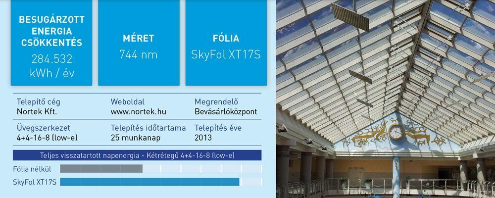 Újabb jelentős költségcsökkentés ablakfóliával